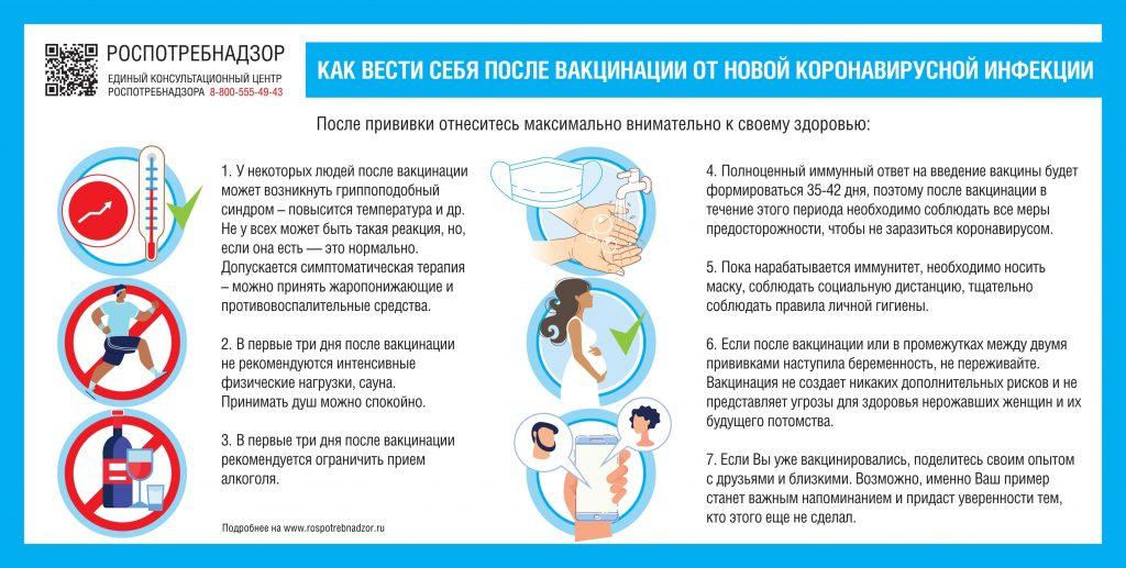 Материалы Роспотребнадзора о вакцинации